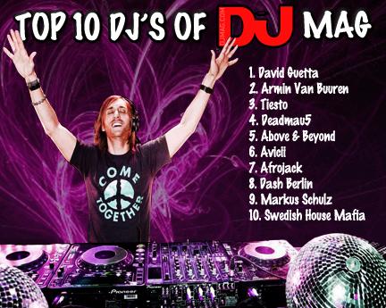 best dj in the world 2017